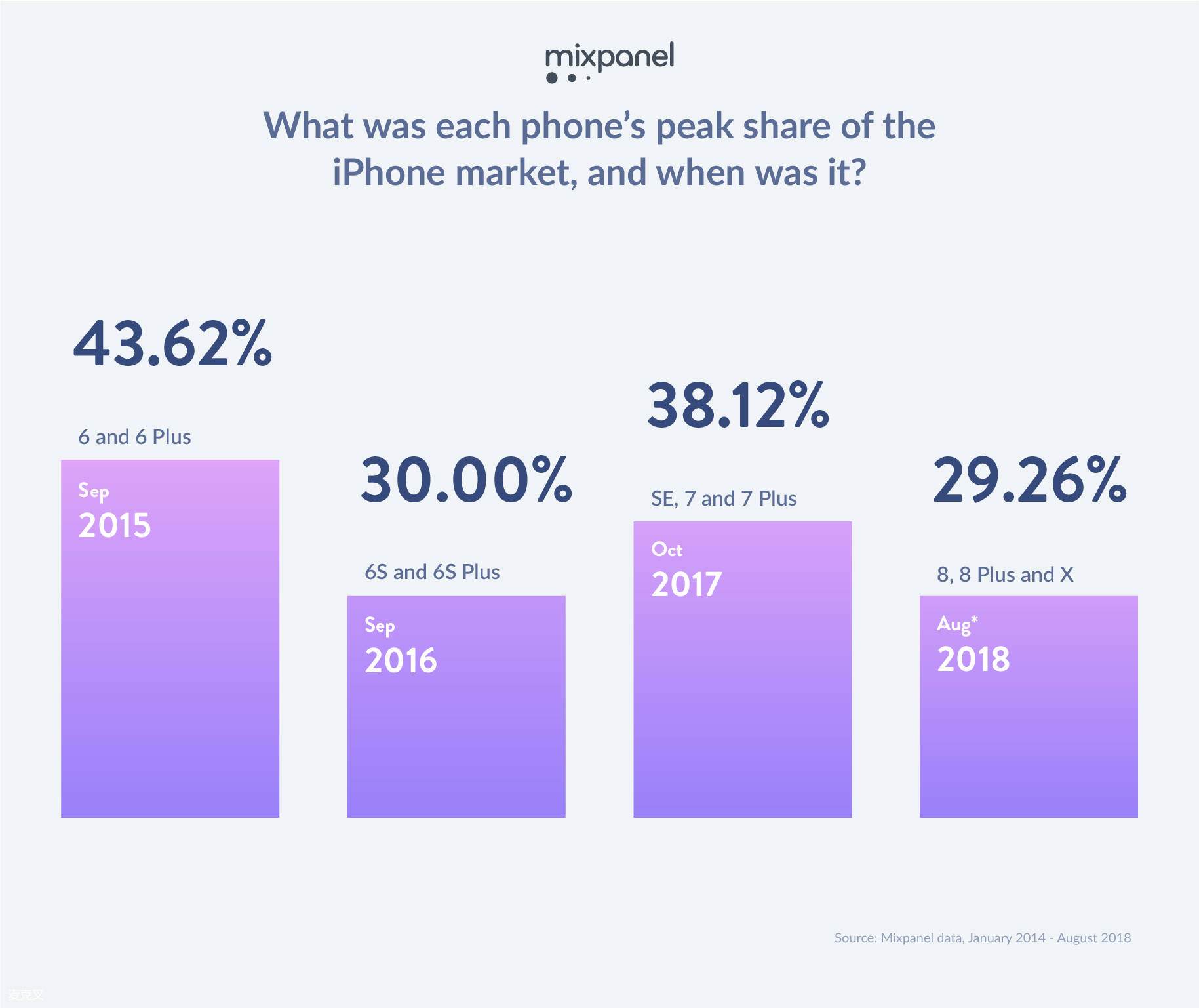 iOS-Trends-Info-Tidbit-2@2x-1-1.png