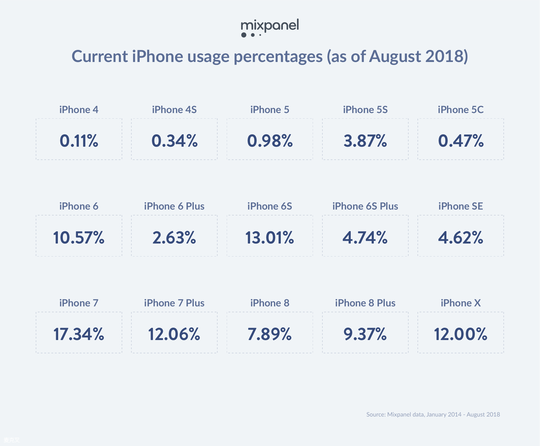 iOS-Trends-Info-Tidbit-5@2x.png